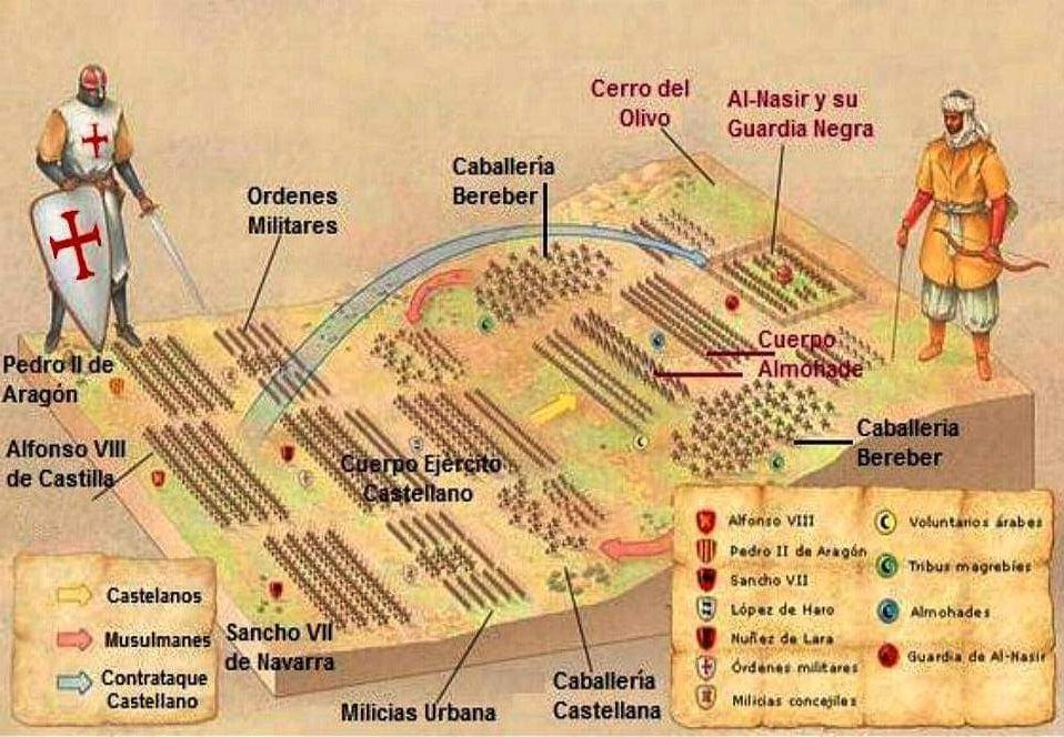 GUILLAUME DE CHARTRES